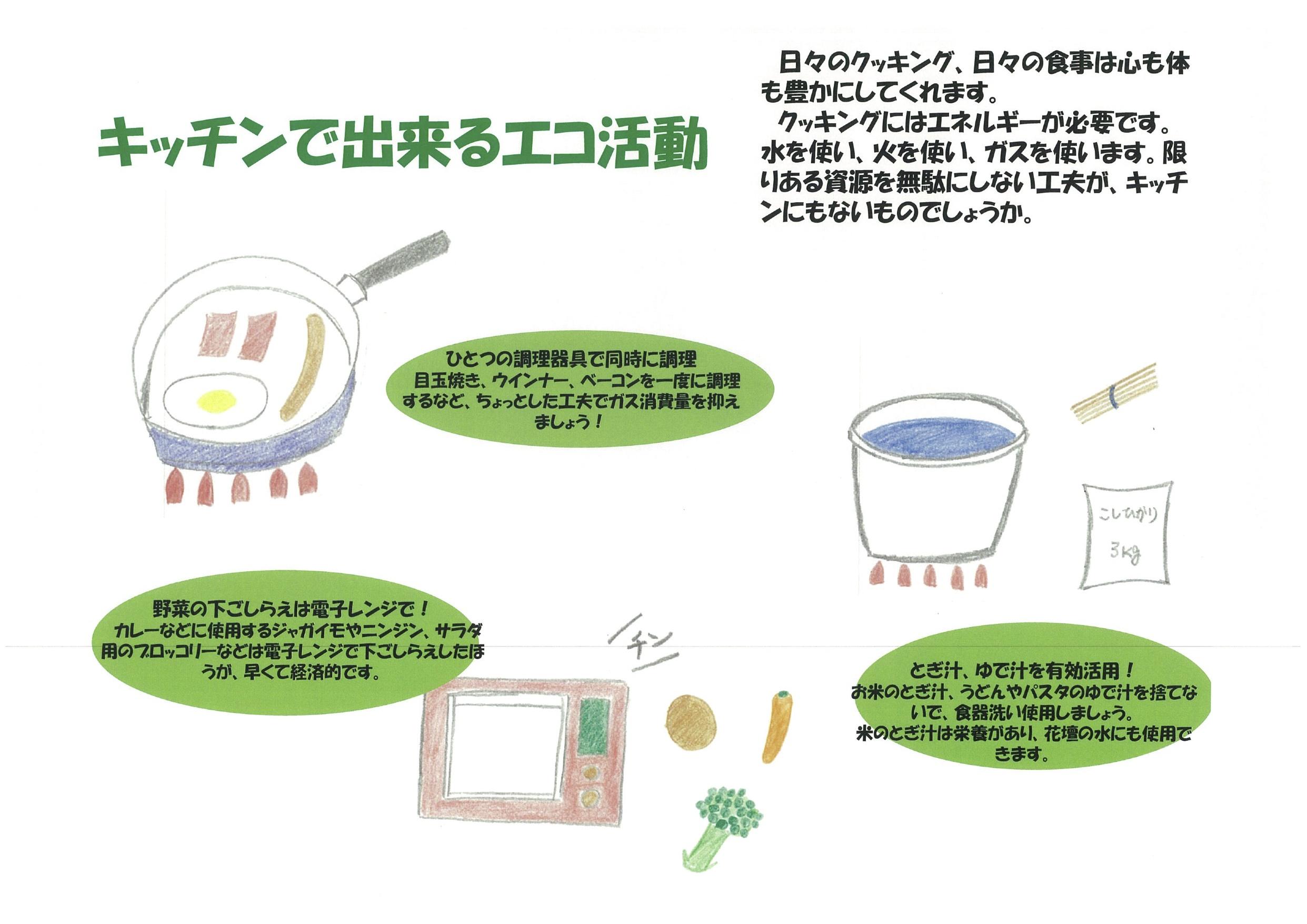 キッチンで出来るエコ活動 吉岡純
