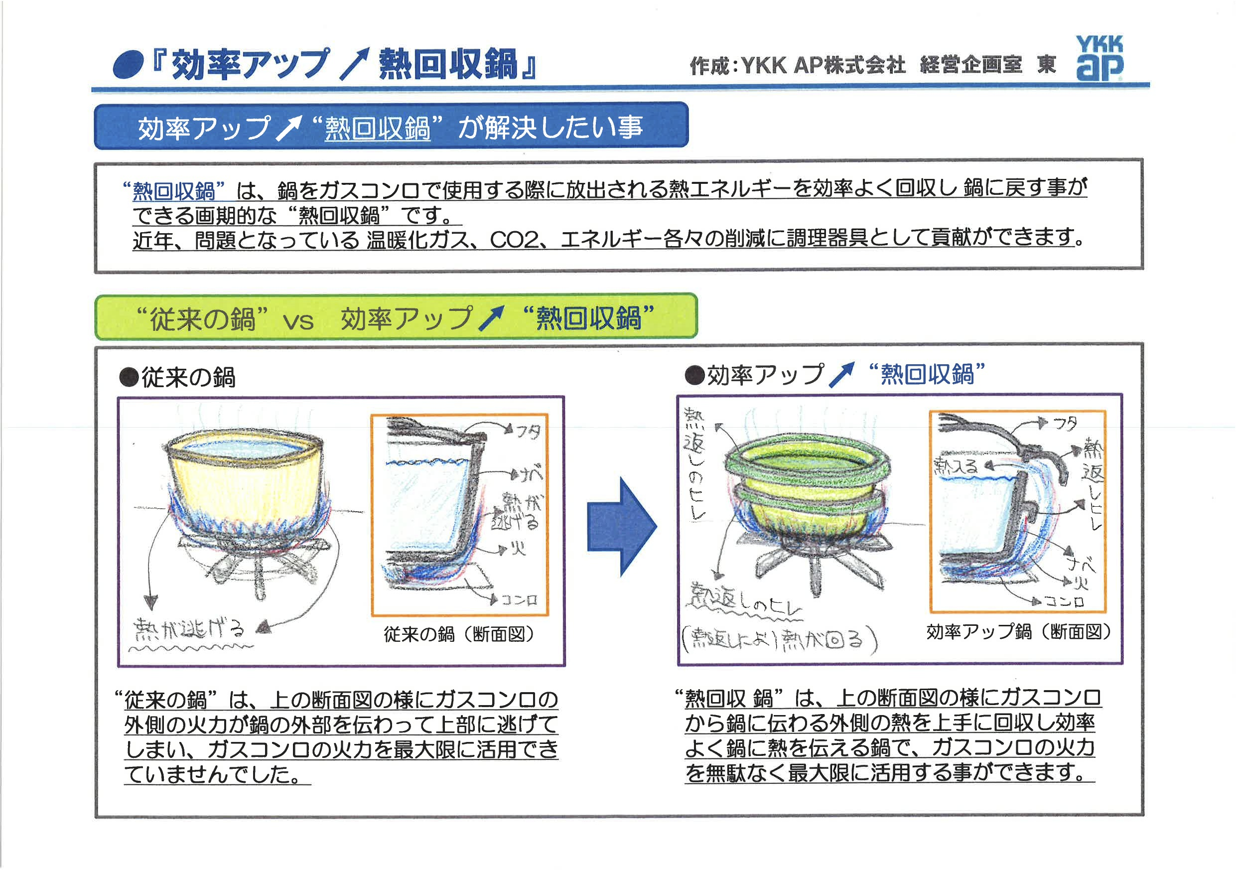 効率アップ↑熱回収鍋 東克紀