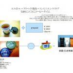 エコボトル+プリペイド機能+コンビニエンスストア 気軽にコーヒータイム 笠原健司